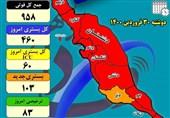 فوتیهای کرونایی در استان بوشهر افزایش یافت/ اشغال 80درصد تختهای بیمارستانی + فیلم