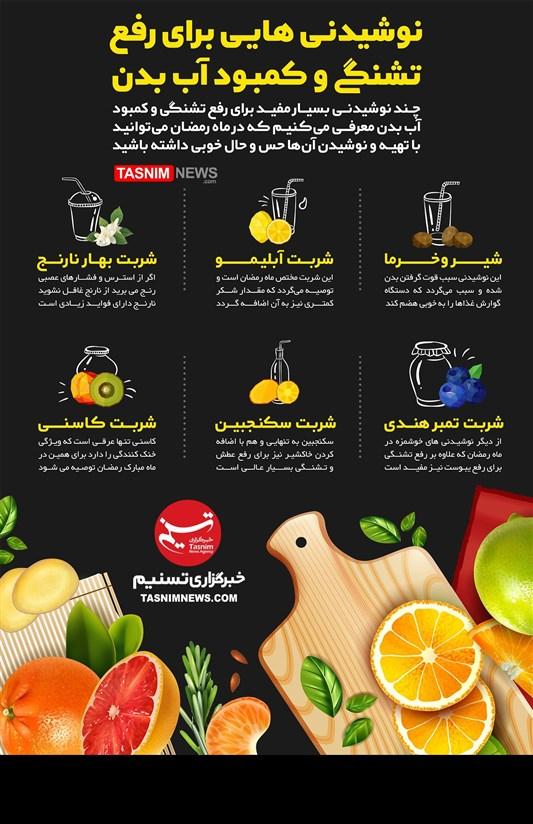 اینفوگرافیک/ نوشیدنیهایی برای رفع تشنگی و کمبود آب بدن در ماه رمضان