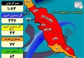 بستری بیماران کرونایی استان بوشهر در پیک چهارم افزایشی شد