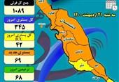 روند بستریهای بخش کرونایی بیمارستانهای استان بوشهر نزولی شد