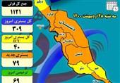 بستری بخش کرونای بیمارستانهای استان بوشهر کاهش یافت