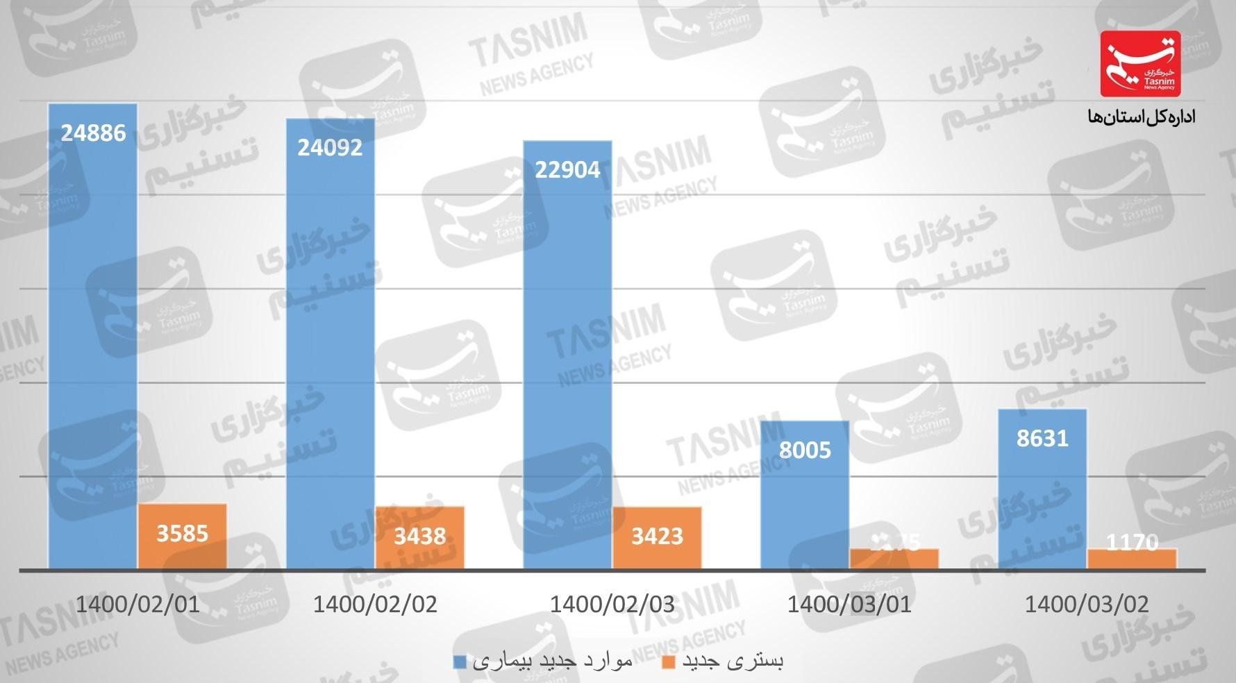 14000303091804956228369510 شیراز