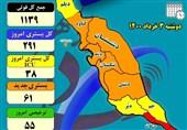 6 نفر دیگر در استان بوشهر قربانی کرونا شدند