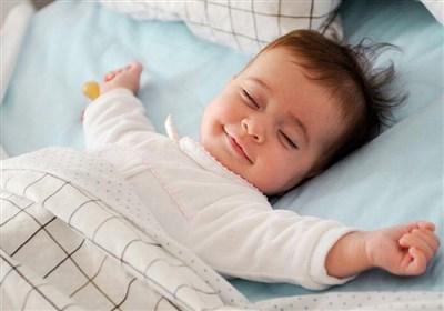 آداب خواب   اهمیت طهارت و تلاوت قرآن پیش از خواب