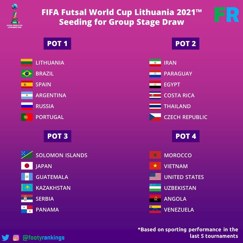 Iran in Pot 2 for FIFA Futsal World Cup Draw Ceremony - Sports news - Tasnim News Agency