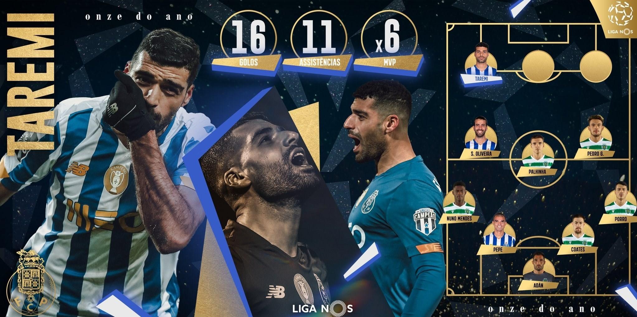 14000319143905945229392010 - طارمی در تیم منتخب لیگ برتر پرتغال + عکس