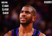 لیگ NBA| شکست سنگین دنور در فینیکس