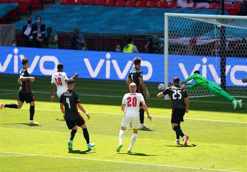 یورو 2020  تیر دروازه مانع برتری انگلیس مقابل کرواسی در نیمه اول