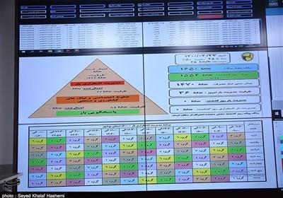 مصرف برق در استان بوشهر با افزایش 20 درصدی به 1700 مگاوات رسید + فیلم