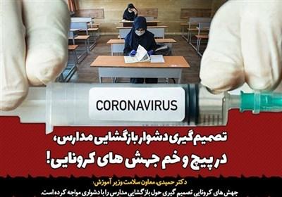 تصمیمگیری دشوار بازگشایی مدارس، در پیچ و خم جهش های کرونایی!/هیچ کشوری دانش آموزان زیر ۱۸ سال را واکسینه نکرده است