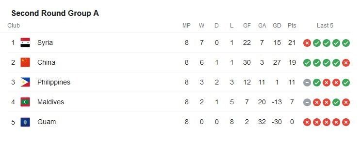 جام جهانی 2022 قطر ,