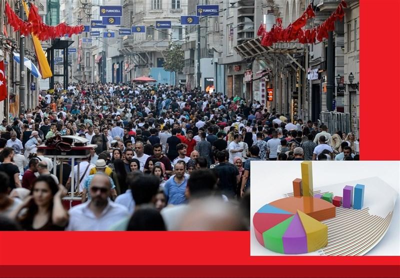 بزرگترین مشکلات ترکیه از دید مردم این کشور چیست؟