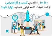 0 تا 100 راه اندازی کسب و کار اینترنتی: از اسم شرکت تا محتوایی که باید تولید کنید!