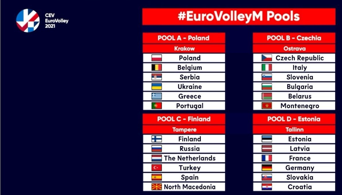 والیبال , قاره اروپا ,