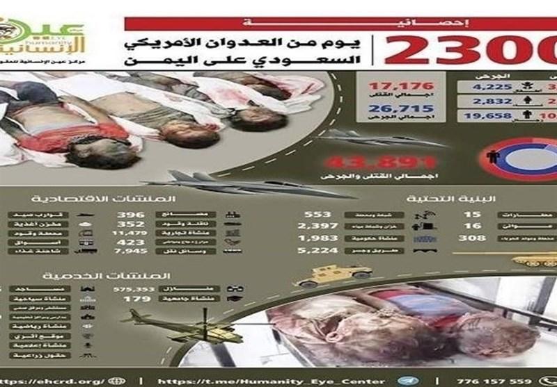 یمن  حاصل 2300 روز تجاوز عربستان؛ 44 هزار شهید و زخمی