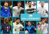 رقابت رونالدو با دیبروینه و پوگبا برای عنوان بهترین گل یورو 2020