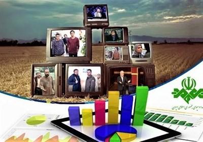 رقابت شبکه سه و شبکه یک در نظرسنجی جدید صدا و سیما/ چه افرادی بیشتر رادیو گوش میکنند؟