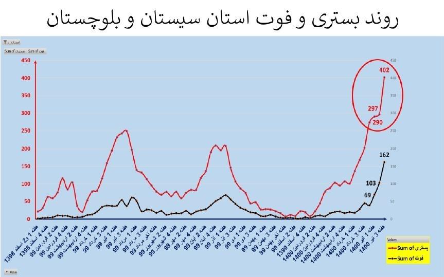 کرونا , واکسن کرونا , وزارت بهداشت , بهداشت و درمان , پروتکل های بهداشتی ,