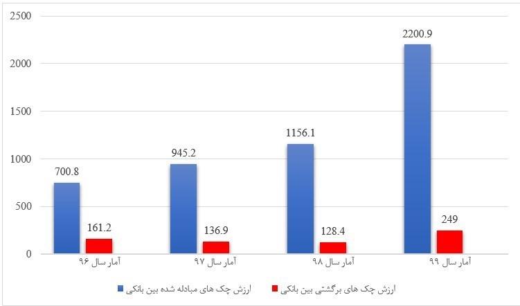 قوه قضائیه , مجلس شورای اسلامی ایران ,