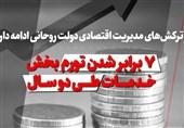 فیلم| ترکشهای مدیریت اقتصادی دولت روحانی ادامه دارد