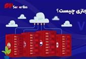سرور مجازی VPS چیست و چه کاربردی دارد؟