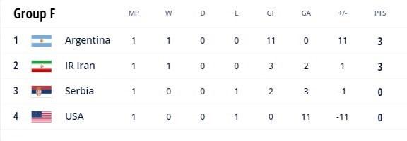 فوتسال , جام جهانی فوتسال ,