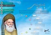 اینفوگرافیک| مرور بخشهای مهم زندگی سلمان فارسی
