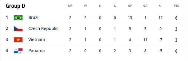 فوتسال , تیم ملی فوتسال برزیل , جام جهانی فوتسال ,