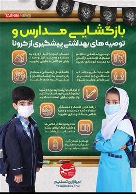 اینفوگرافیک/ توصیهها و اقدامات کلیدی برای پیشگیری از کرونا در مدارس