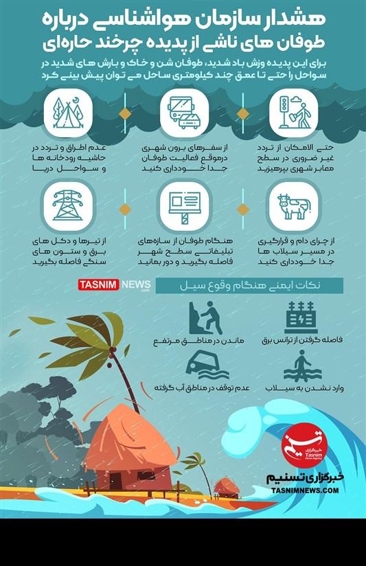 اینفوگرافیک/ هشدار و توصیههای سازمان هواشناسی درباره طوفان های ناشی از پدیده چرخند حارهای