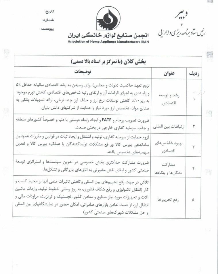 بازار لوازم خانگی , انجمن صنایع لوازم خانگی ایران ,