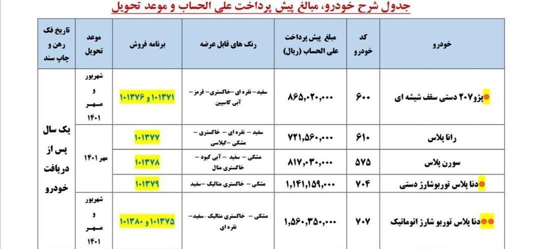 14000714101710772237537310 - پیش فروش 5 محصول ایران خودرو از امروز چهارشنبه/پیش پرداخت کمتر از 50درصد