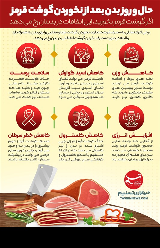 اینفوگرافیک/ حال و روز بدن بعد از نخوردن گوشت قرمز