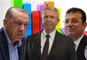 منصور یاواش محبوبترین رهبر سیاسی ترکیه شد/ اردوغان به رتبه چهارم سقوط کرد