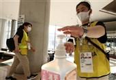 انتشار نخستین نسخه قوانین ضدکرونایی المپیک و پارالمپیک زمستانی پکن