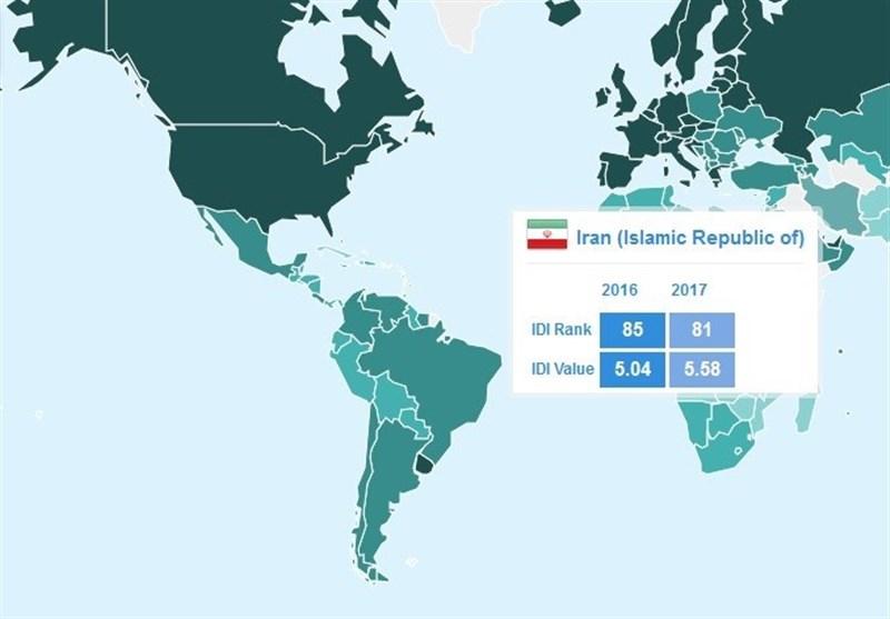 جایگاه ایران در شاخص idi